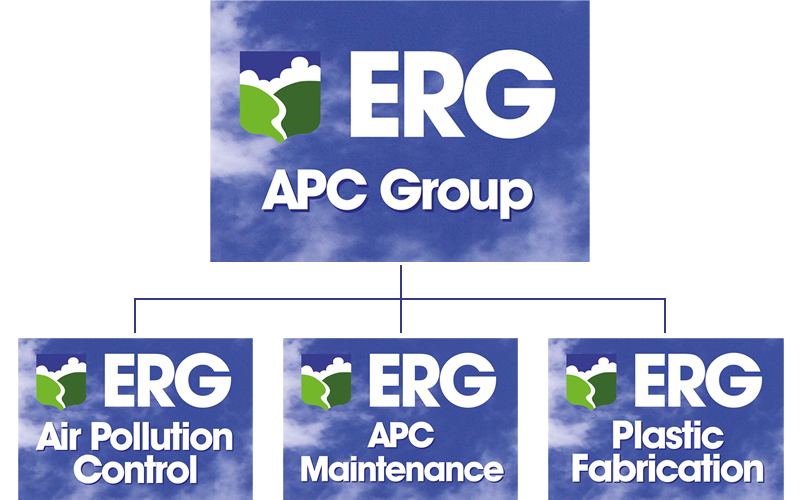 ERG Plastic Fabrication rebrand